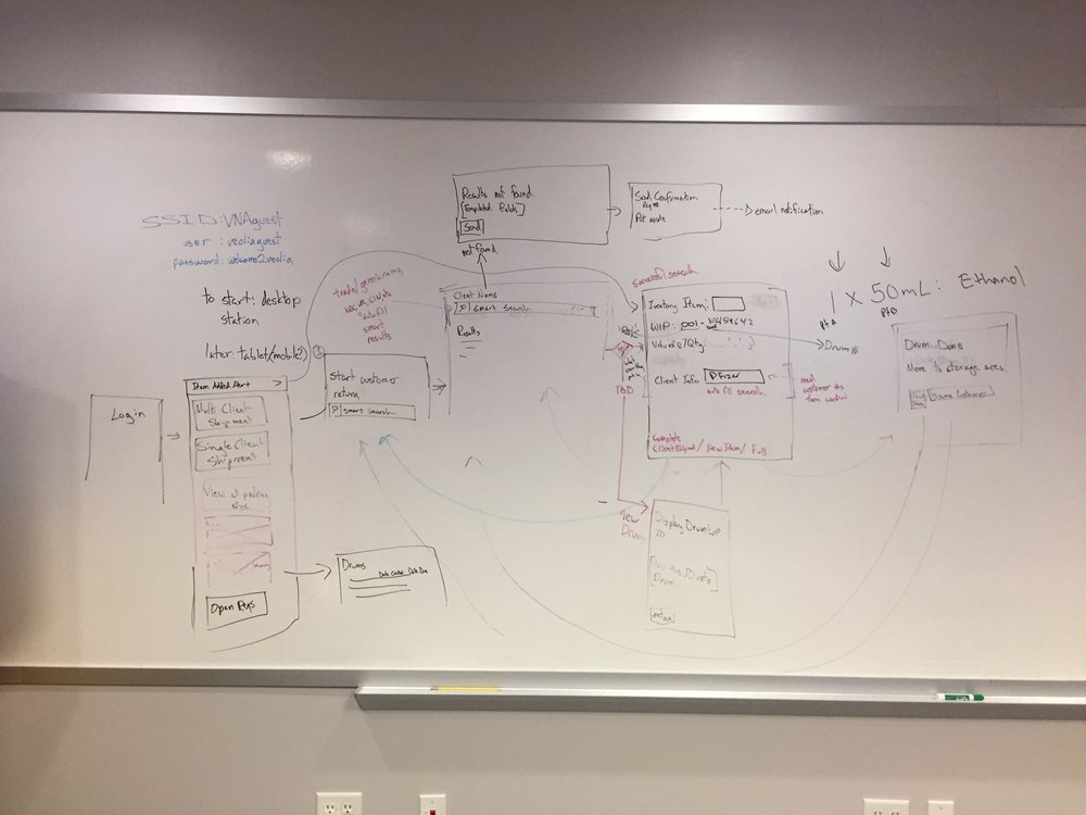 Sketching out screens and user flows
