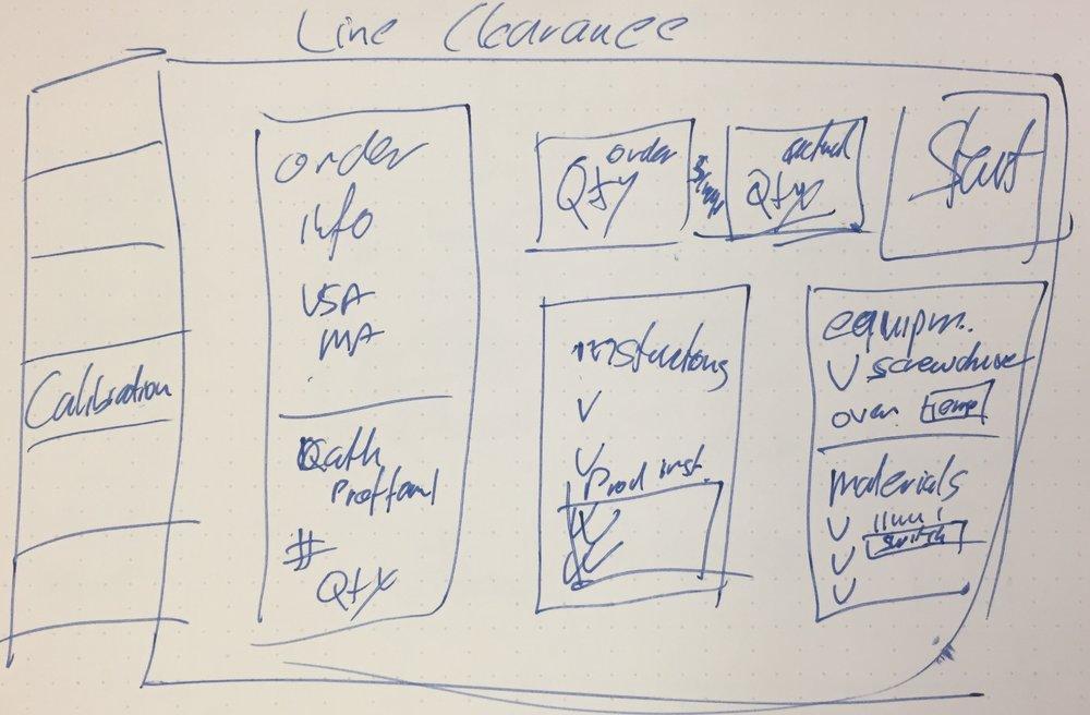 Sample screen sketch