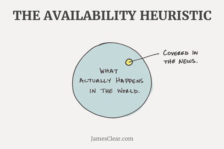 Illustration of The availability heuristic, by  James Clear