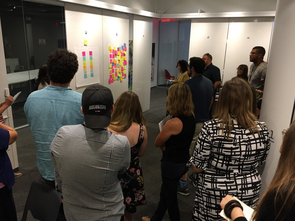 A facilitated design thinking session