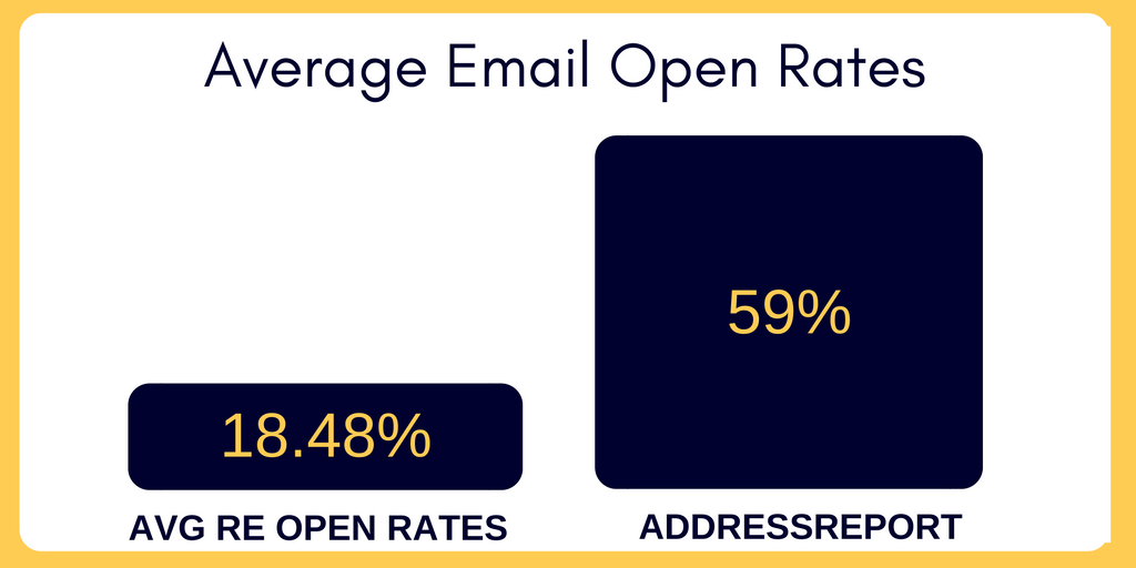 avg-email-open-rates_v2