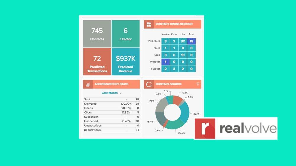 Realvolve-Blog-Graphic.jpg