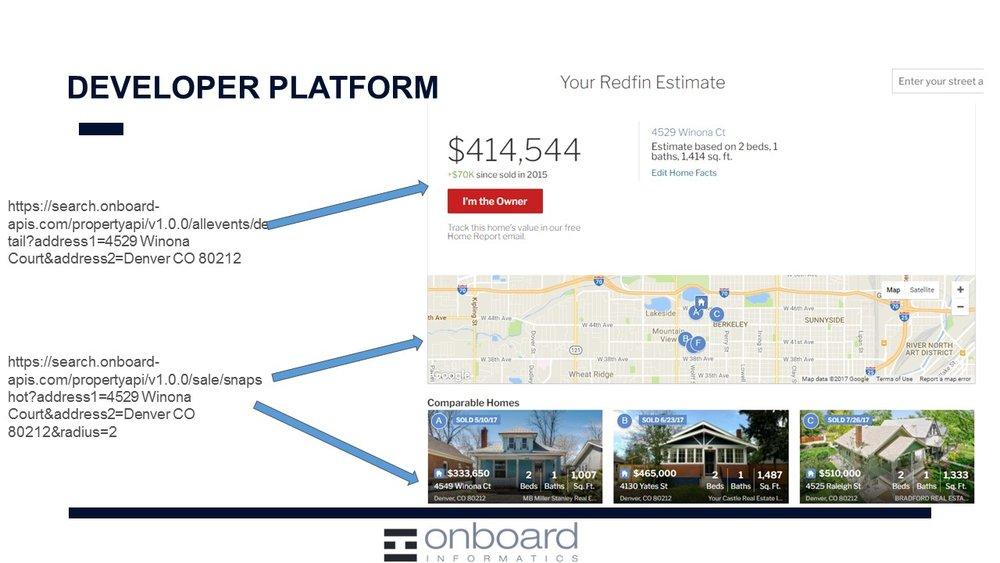 Developer Platform Slide_Zillow .jpg