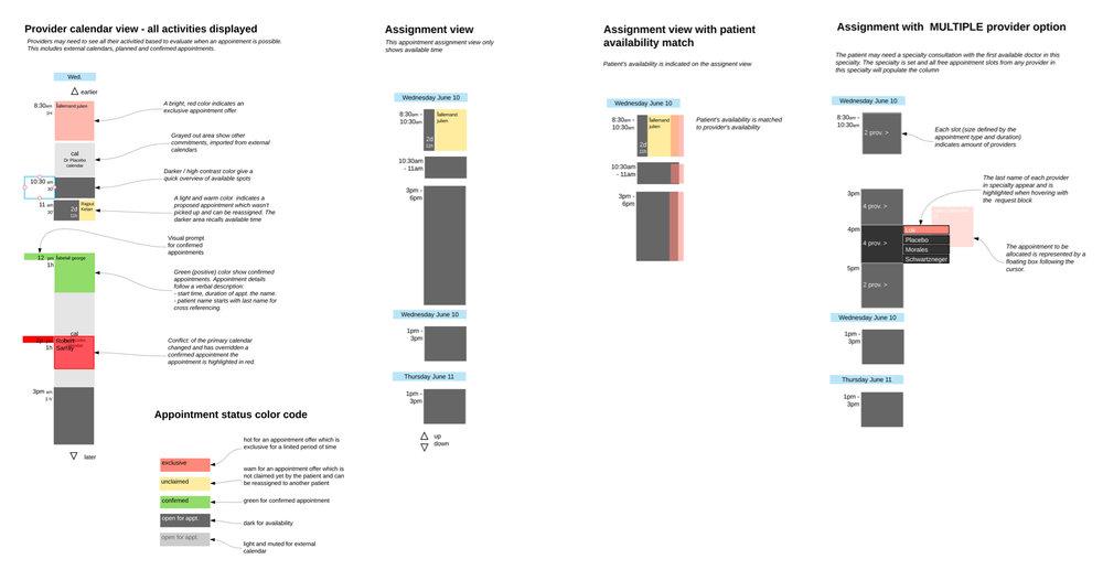 Day agenda view -adjusting information displayed to the task