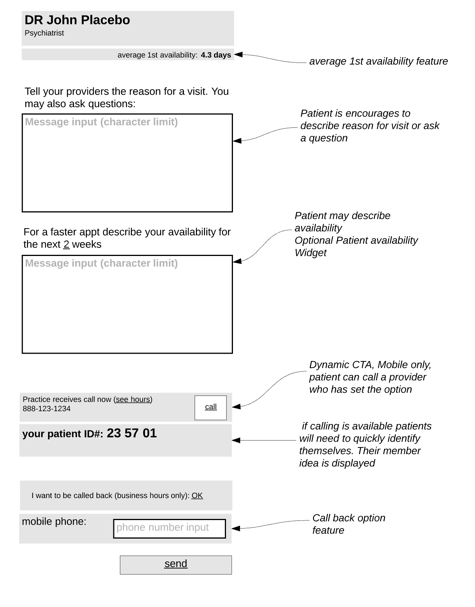 (Patient View) Components of an appointment request