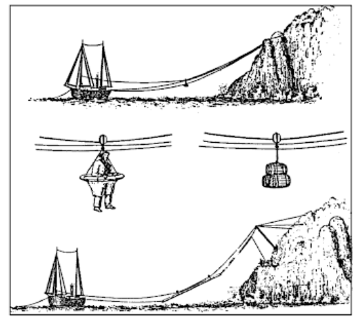 "From Brian Ratty's book ""Tillamook Rock Lighthouse: History and Tales of Terrible Tilly"""