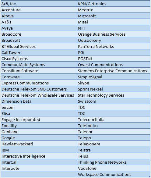 57 UC as a Service Vendor Profiles -