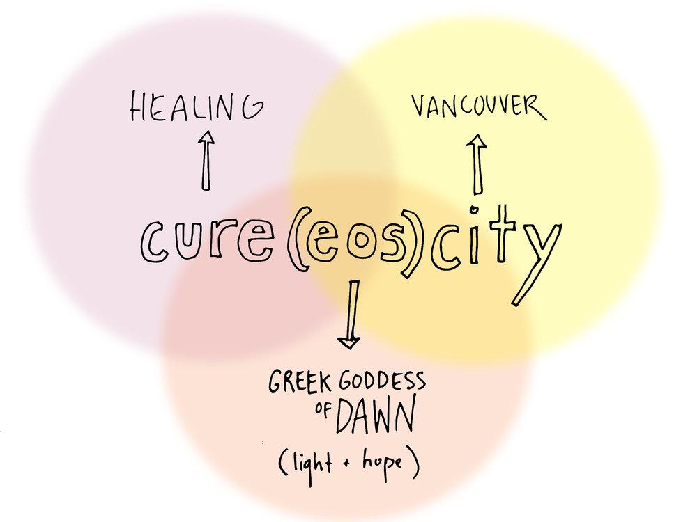 cure(eos)city2.jpg