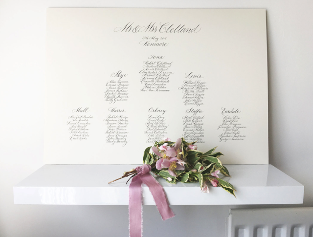 Wedding Calligraphy Seating Arrangement