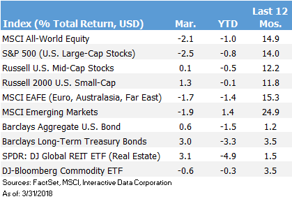 Return Chart.04.png