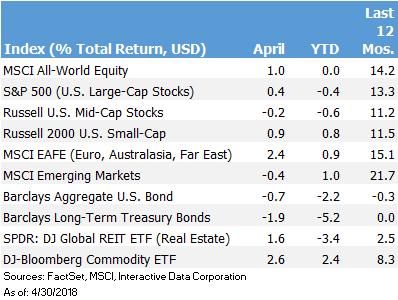 Return Chart.05.png