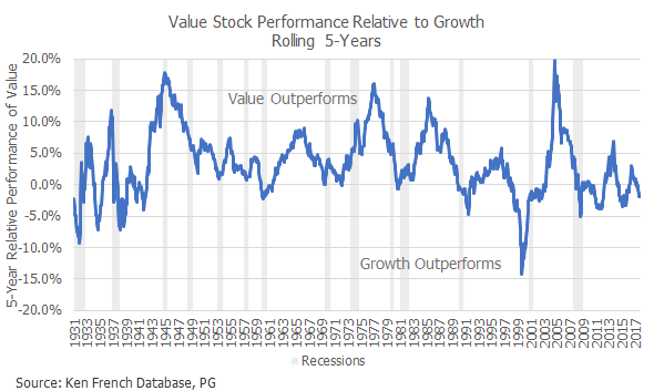 Value Chart.07.png
