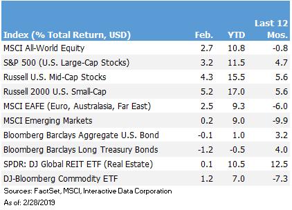 Return Chart.02-19.png
