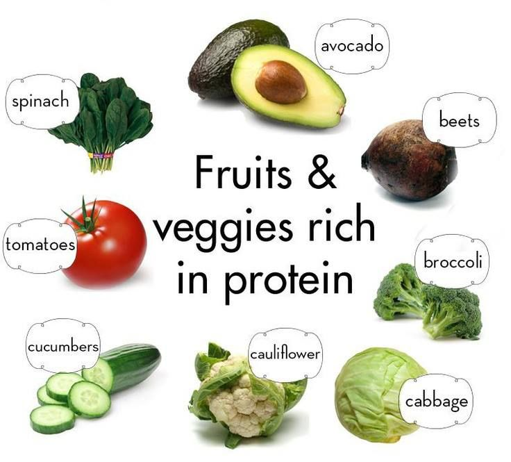 Which Vegetables Contain Protein But what aboutotein my favorite color is green workwithnaturefo