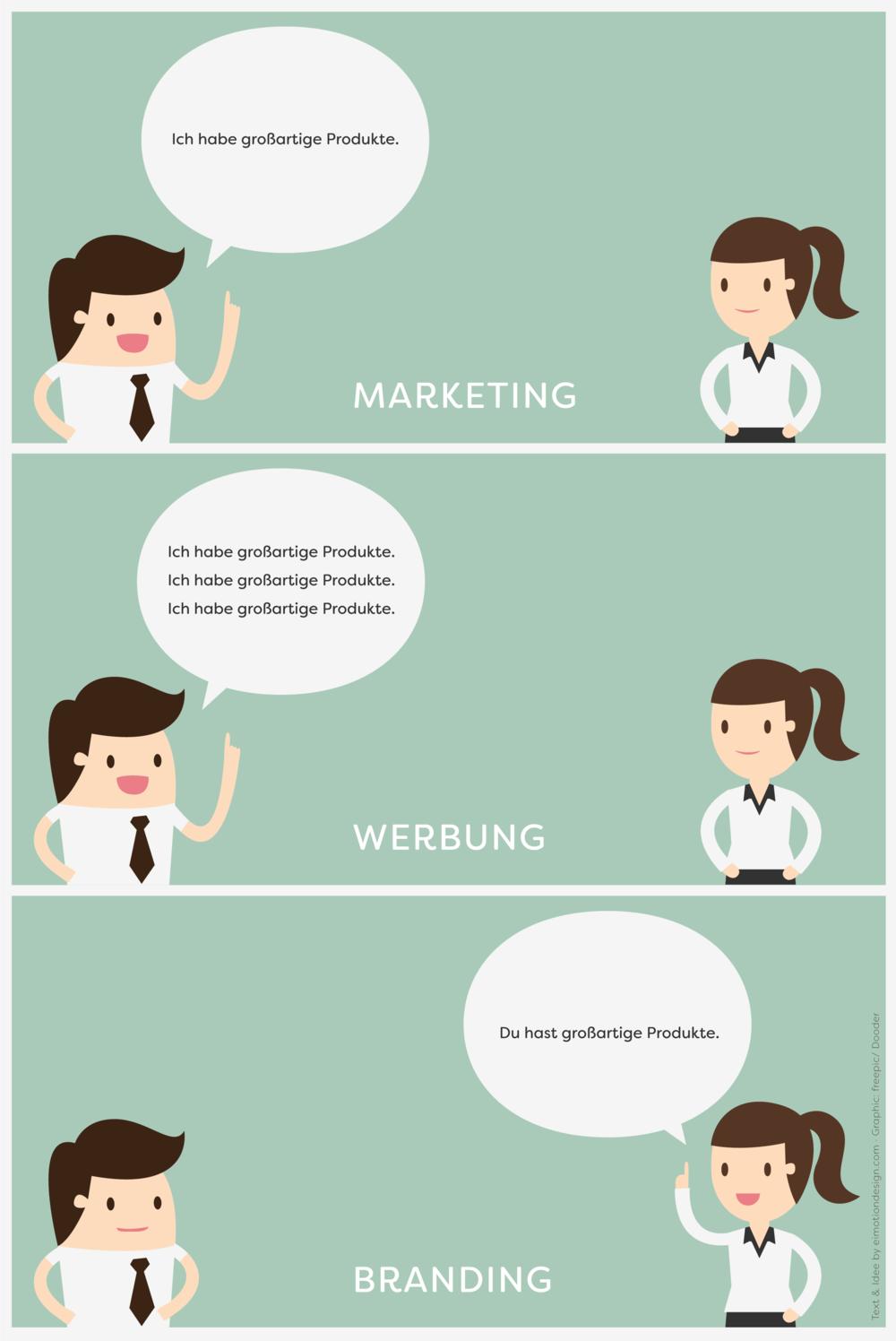 was-ist-Branding-workers-speaking-Freepix.png