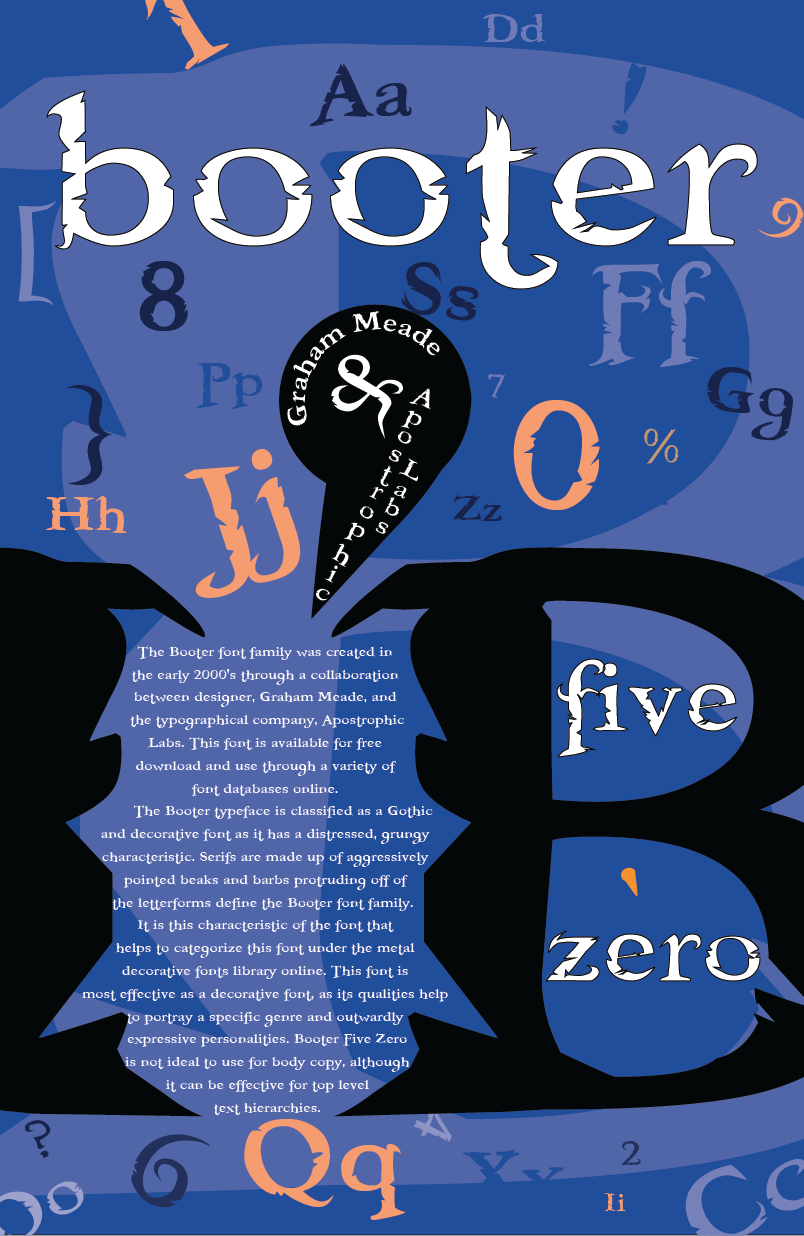 Typographical poster highlighting the characters of the Booter Five-Zero font