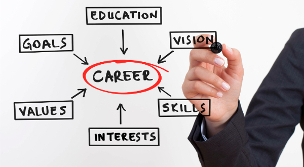 career-development-plan.jpg