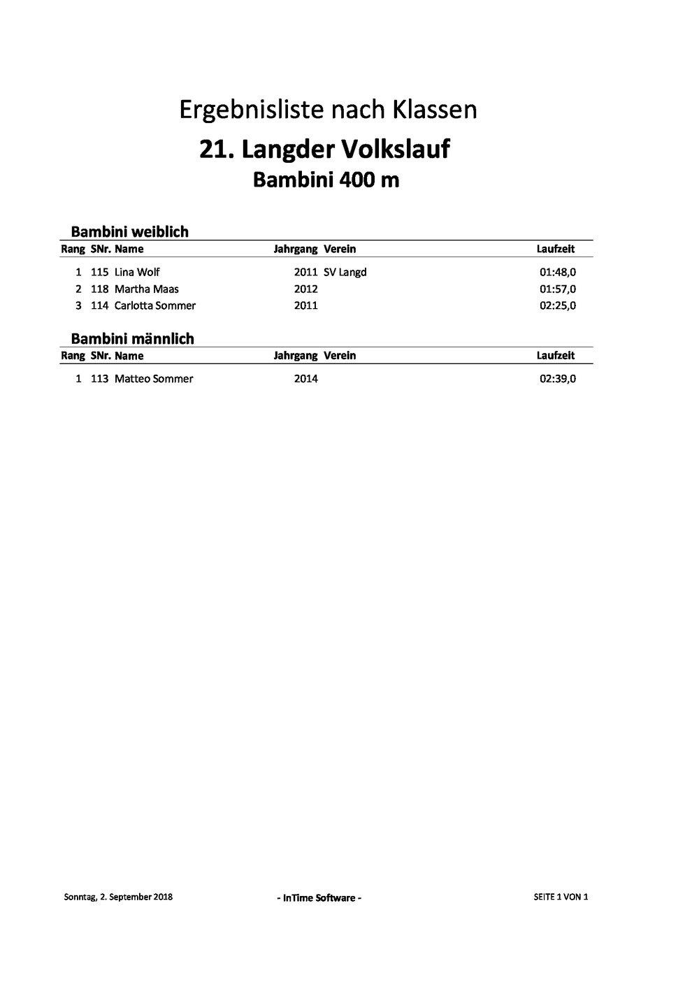 Ergebnisliste_Langd2018_Bambinis400m.jpg