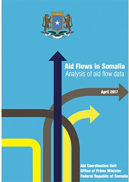 Aid Flows in Somalia