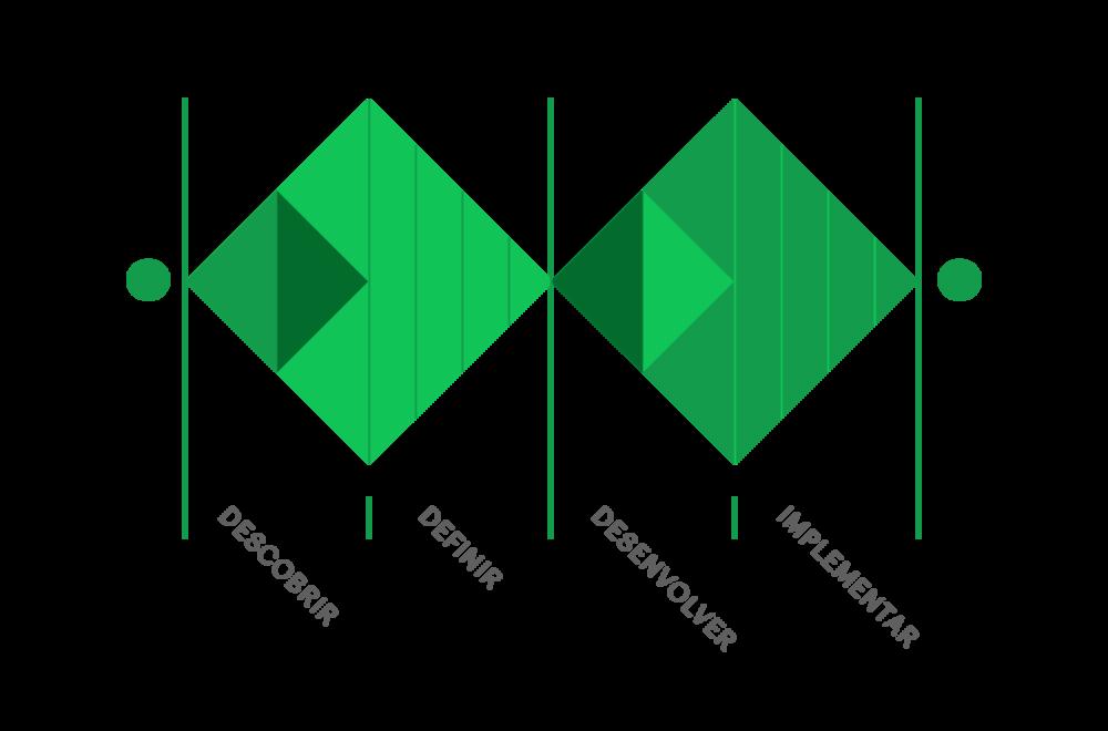 Planos de inovação, comunicação e negócios - Seja um plano ou workshop de inovação, comunicação, negócios, ou todos combinados. Nossos estrategistas desenvolvem planos 100% sob medida e totalmente pautados nos aspectos estratégicos da sua empresa. Usamos dados e tecnologia juntamente com análise de tendências e metodologias de geração de insights.