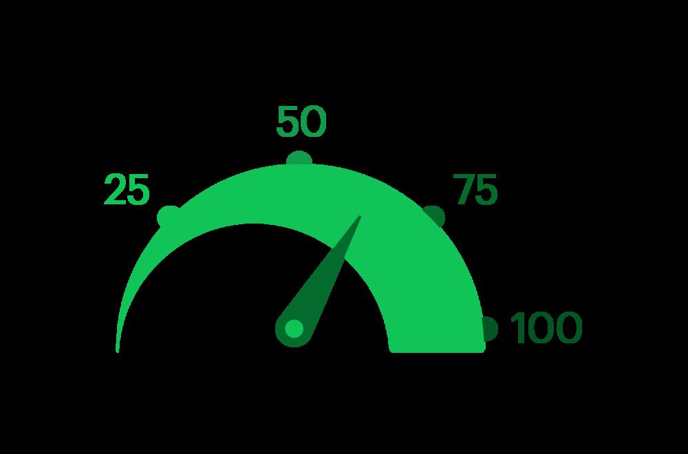 Saiba qual velocidade sua marca está avançando no ecossistema digital - Através do nosso algoritmo exclusivo mostraremos o índice de velocidade no qual sua marca avança para evolução digital. Você saberá onde deve avançar, observando cirurgicamente o que priorizar, seja em awareness de marca, consideração, conversão ou satisfação.