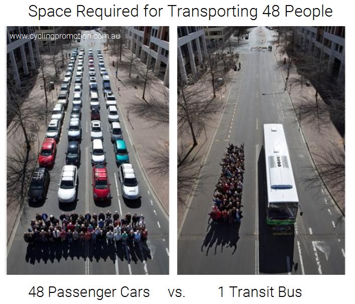 Testimony-cars-vs-bus.png