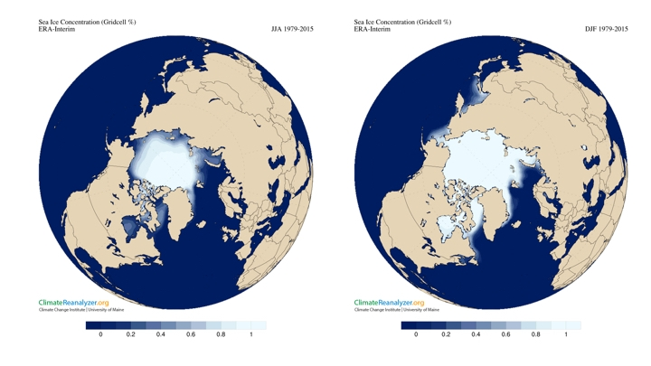 Figure 1: Arctic sea ice concentration (Gridcell %) using ERA-Interim climate data for the period 1979-2015 (left June-July-August)(JJA), right (December-January-February)(DJF).