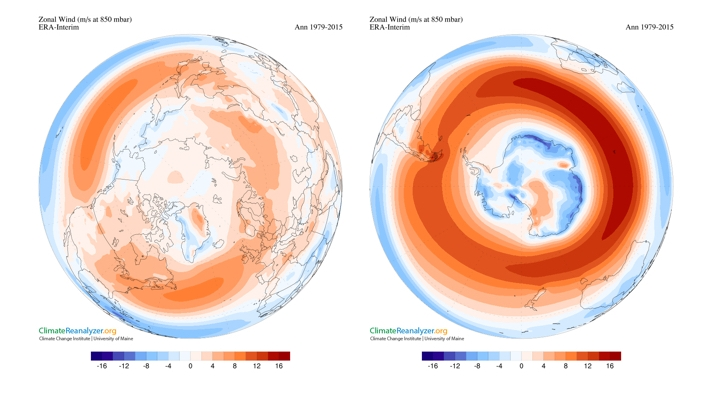 Figure 5: Zonal wind (m/s at 850 mbar) using ERA-Interim climate data for the period 1979-2015 left (Arctic), right (Antarctic).