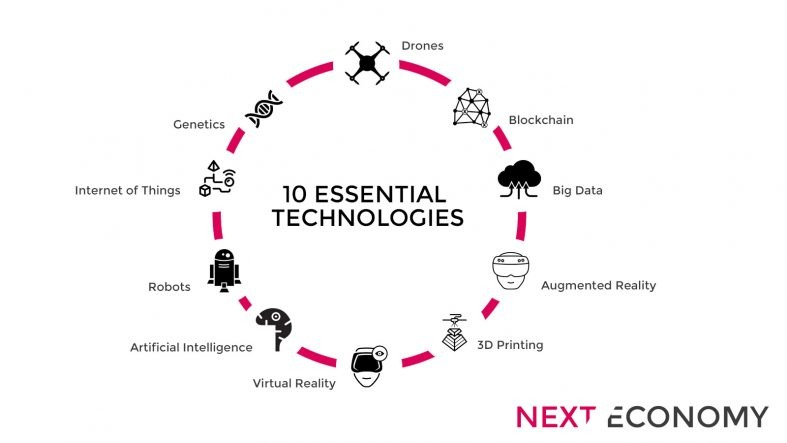 10 Emerging Technologies That Will Drive The Next Economy