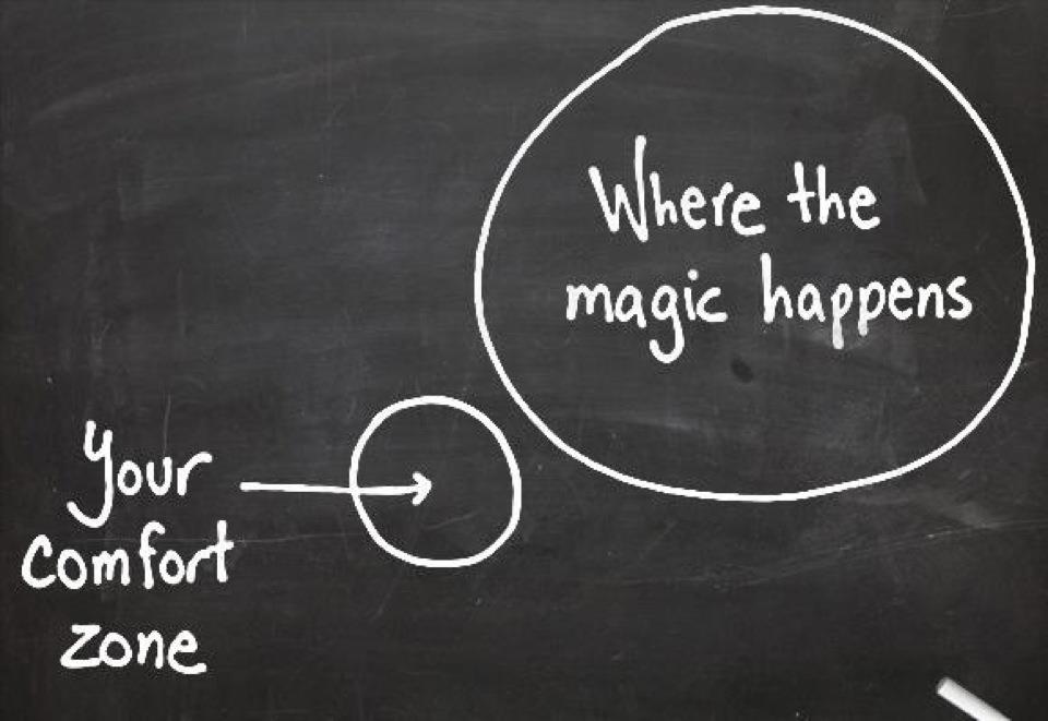 Komfortzone teori |  Kom ud af dit komfortzone med viden om læringszoner