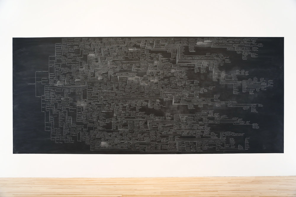 Carl Trahan,  Bouleversement (traductions),  2014 ,  painting with chalkboard and pastel, variable dimensions