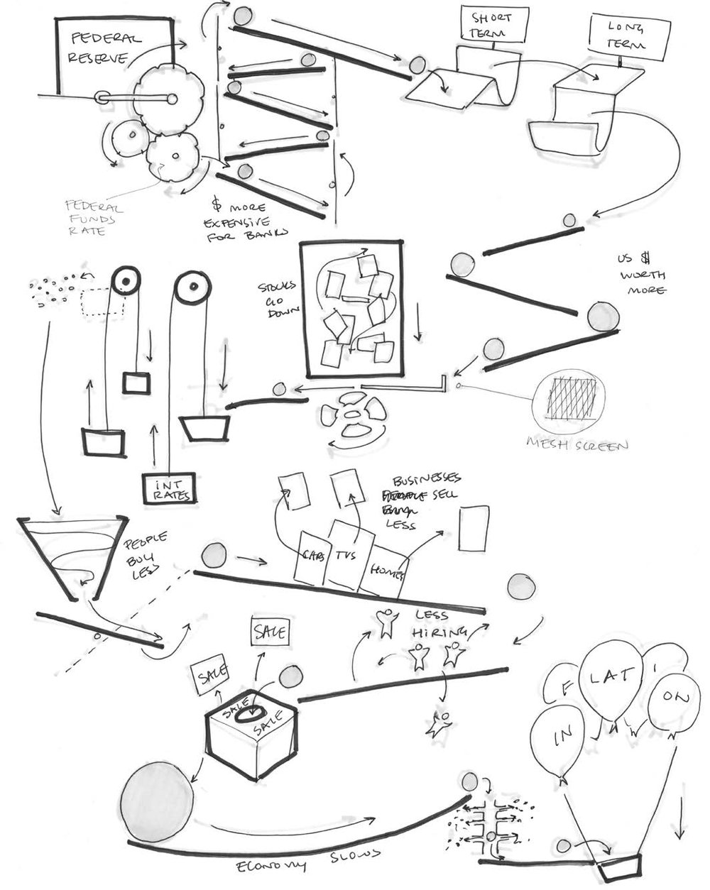 Midnight+Commercial+RGM+Sketch.jpg