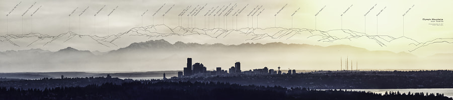 Olympic Mountains over Seattle