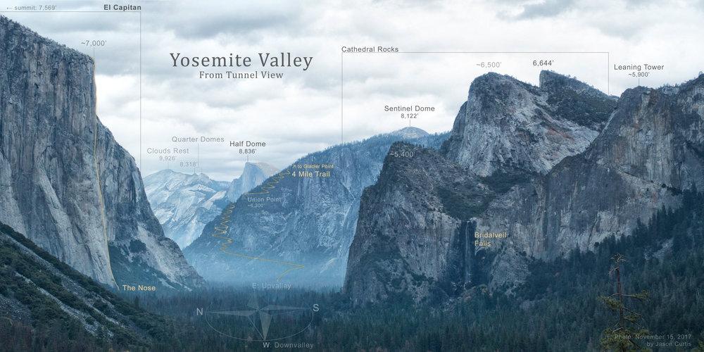 See also: Yosemite -