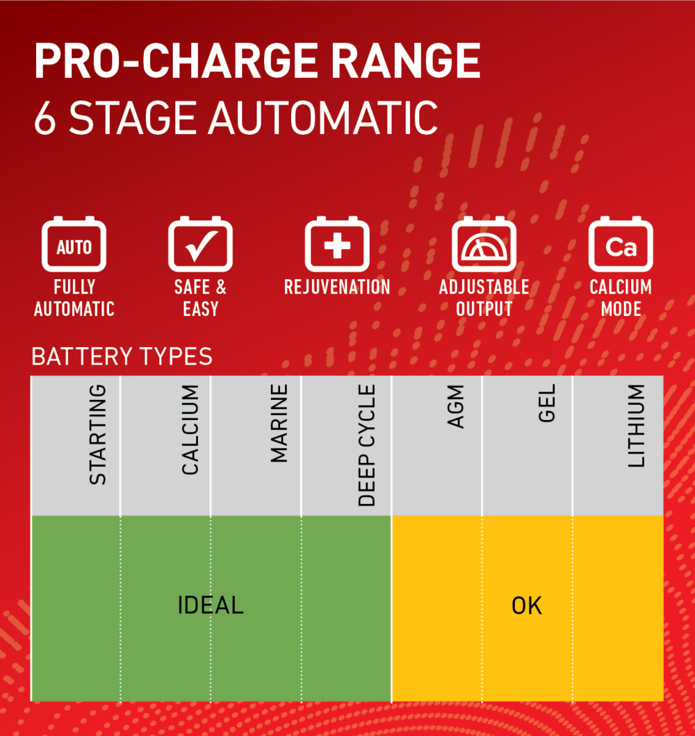 Pro-Charge_features