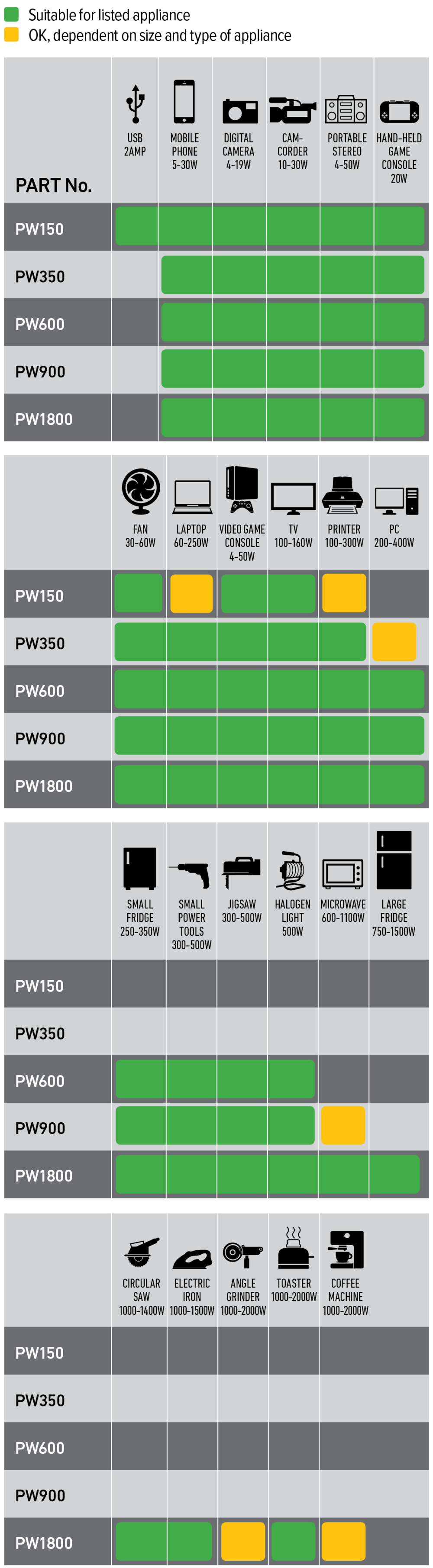 Pro-Wave inverter - selection guide