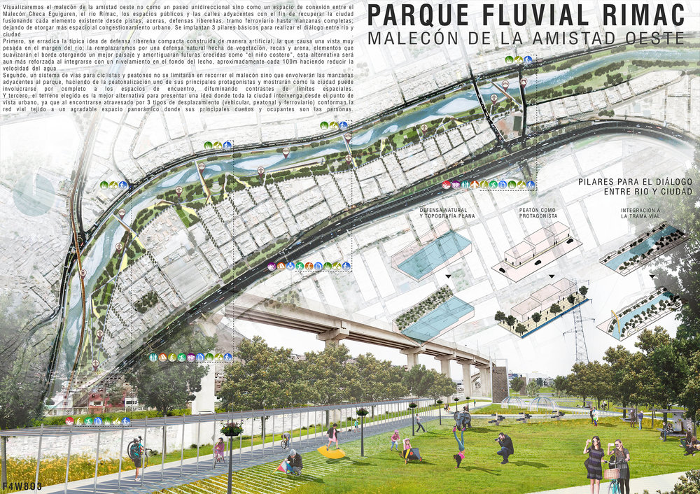 Parque Fluvial Rímac - P1.jpg