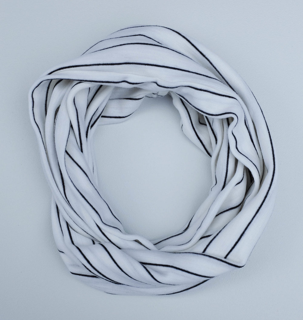 Scarf  - Materials      - $12.50Labour         - $17.50Overheads   - $10COST             $40+ 10% profit  - $4+ GST           - $6.60TOTAL            $50.60RETAIL           $45