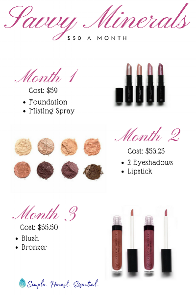 How to switch to non-toxic makeup on a budget. View our monthly buying guide.