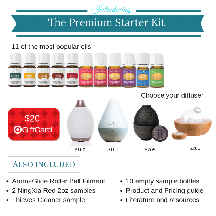 Black Friday Sale - Order a Premium Starter Kit and get a $20 Target Gift Card!