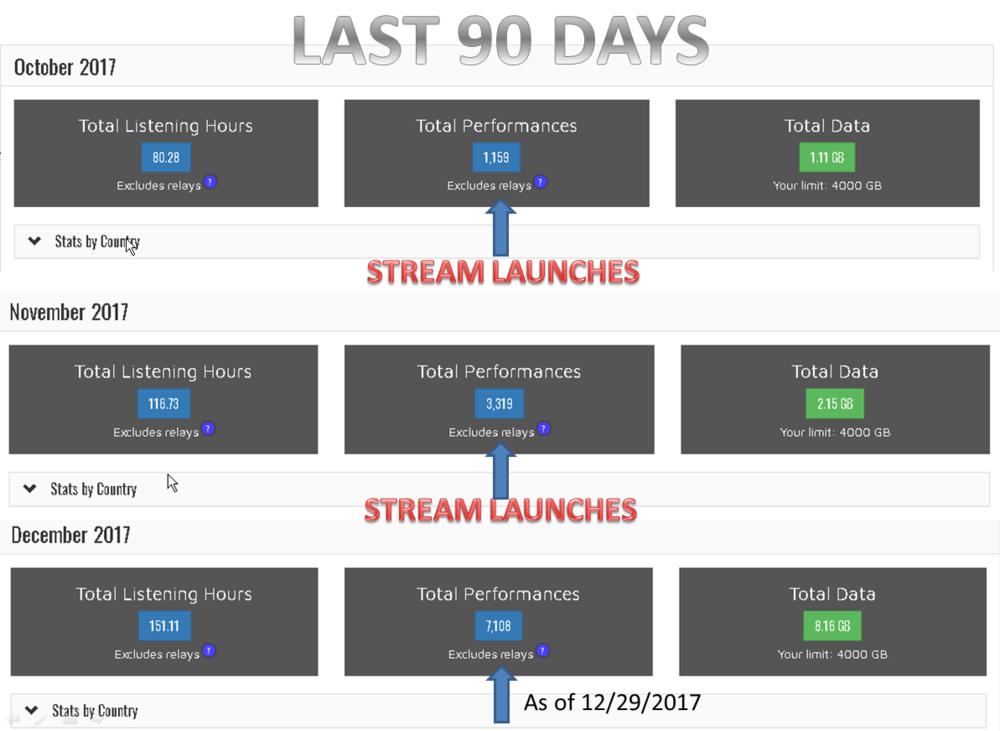 3months-stats2017oct.nov.dec.png