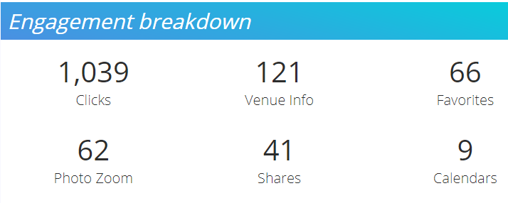 engagement breakdown.PNG