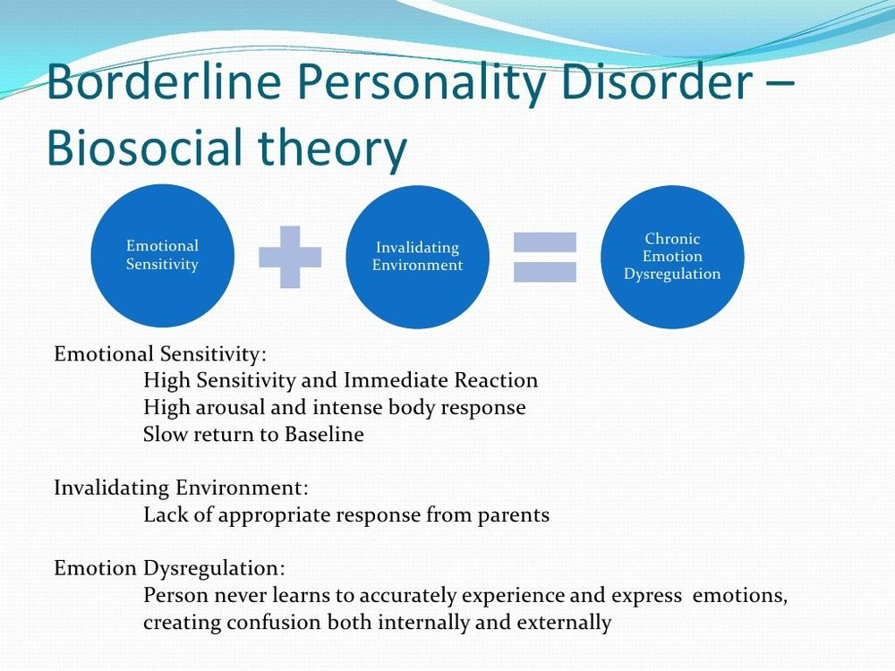 Those with Borderline Personality Disorder: What They N