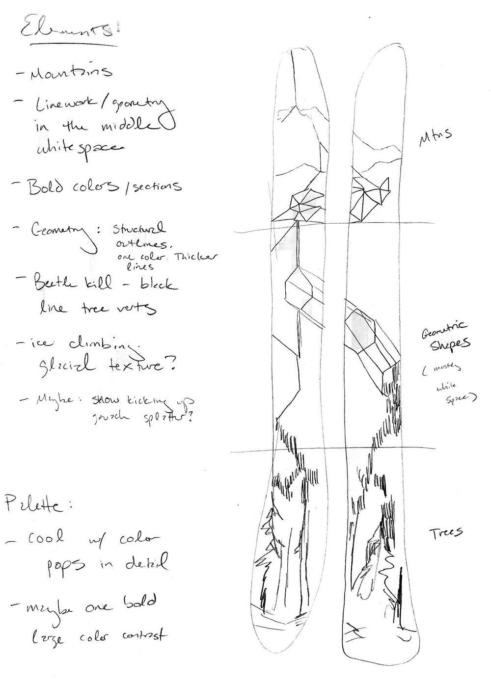 Sketch + notes.JPG