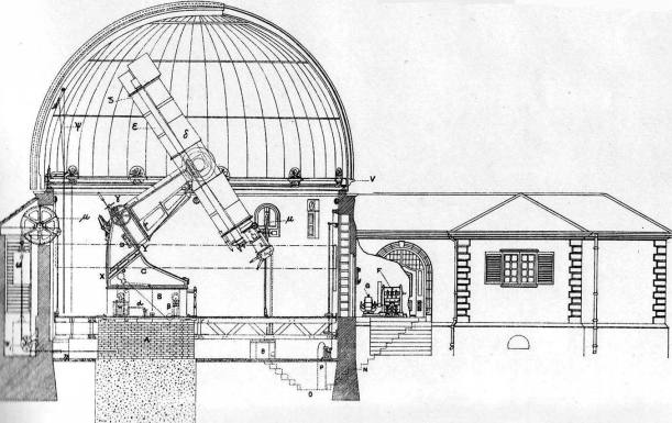 McClean Telescope (1897)