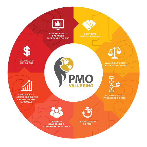 pmo-value-ring-pt-600x600.png