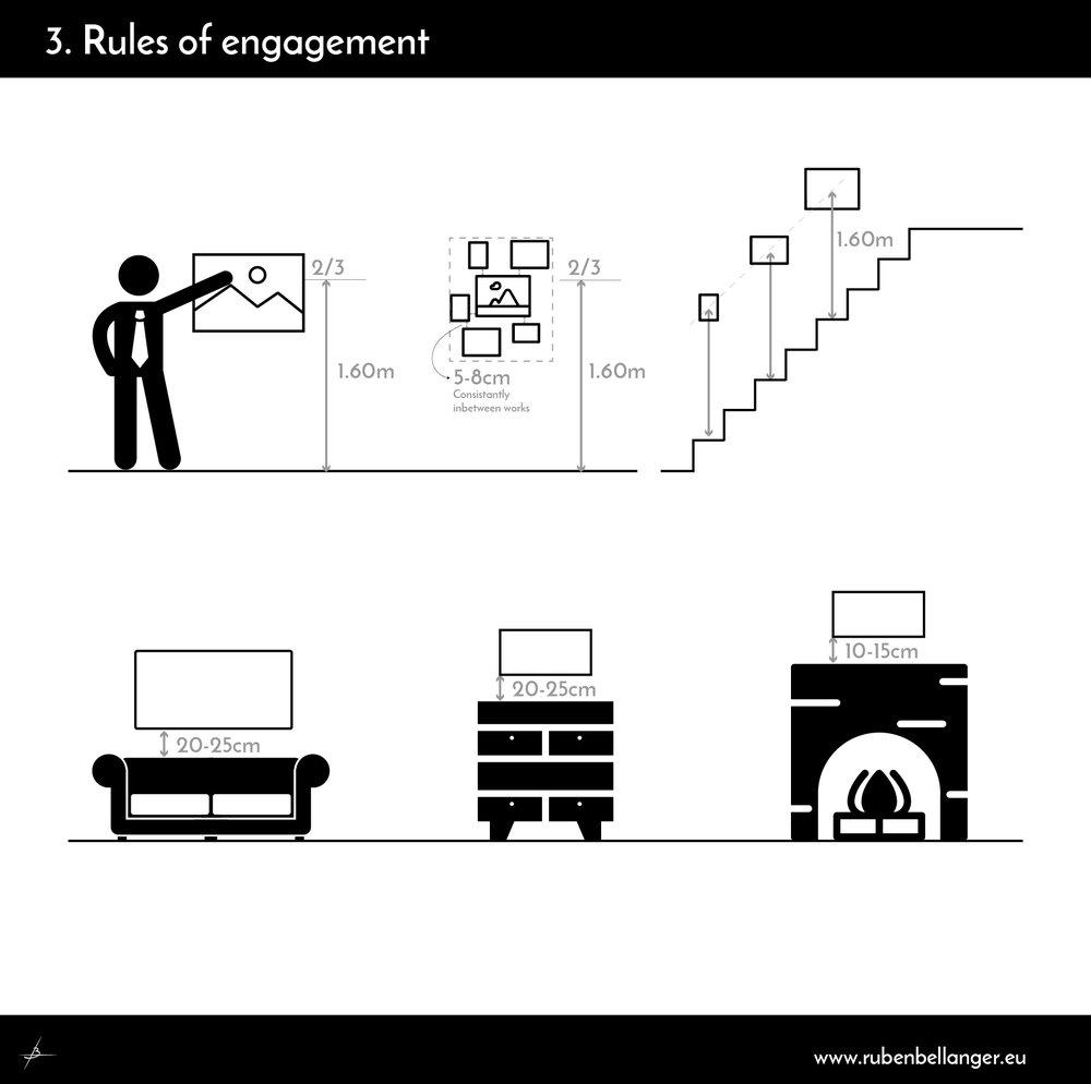 RubenBellanger_WallArt_Infographic_Part3.jpg