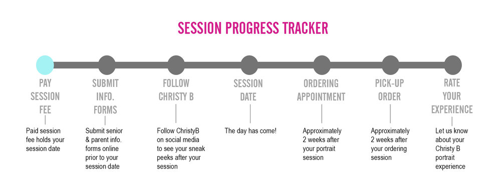 Christy_B_Photo_Session_Progress_Tracker.jpg