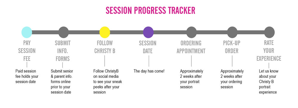 Christy_B_Photo_Session_Progress_Tracker.jpg