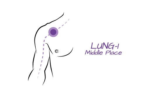 Lung 1- Middle Palace  A point that strongly taps into the letting go energy of the Lungs. The Lungs help us process and let go of grief, sadness and isolation. When these feelings block one's connection to their own essence, this point is indicated for healing. When in balance, the Lungs bring us a sharp sense of clarity, so we can easily see the light of our spirit reflected back to us.